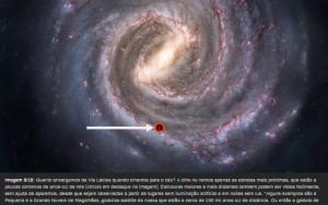 Sistema Solar na Via Láctea