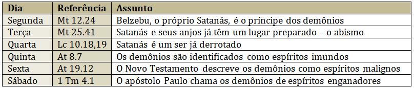 Leitura Bíblica Diária - 3ª Lição